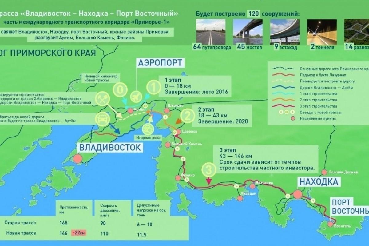 Еще одну дорогу в России могут сделать платной
