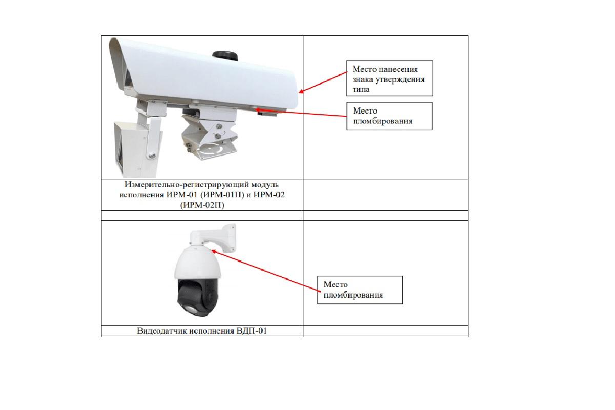 Системы измерительные с фотовидеофиксацией «АВРОРА»